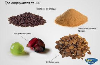 Растительные дубильные вещества